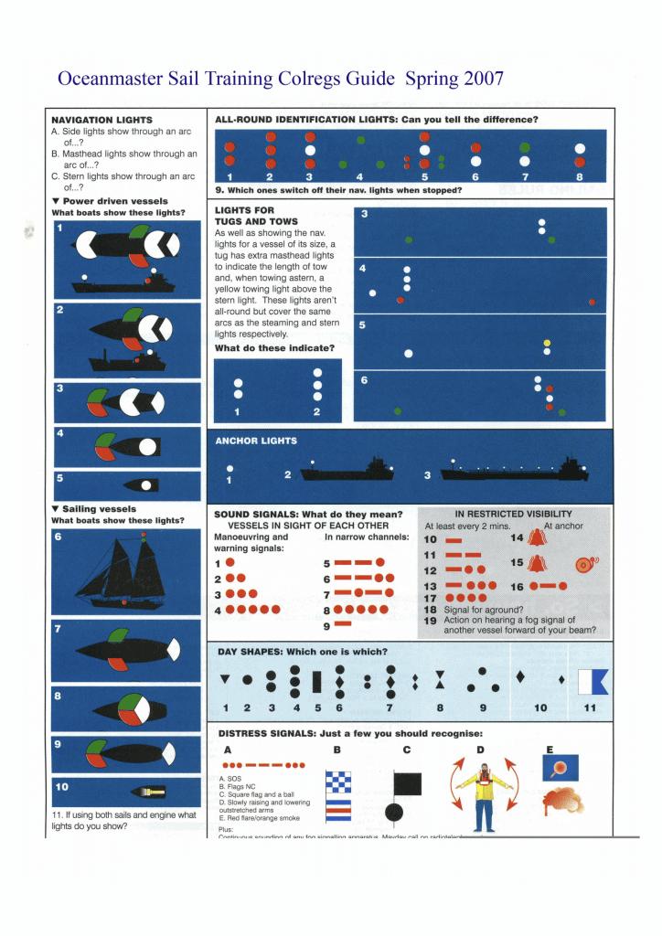 buoyage chart